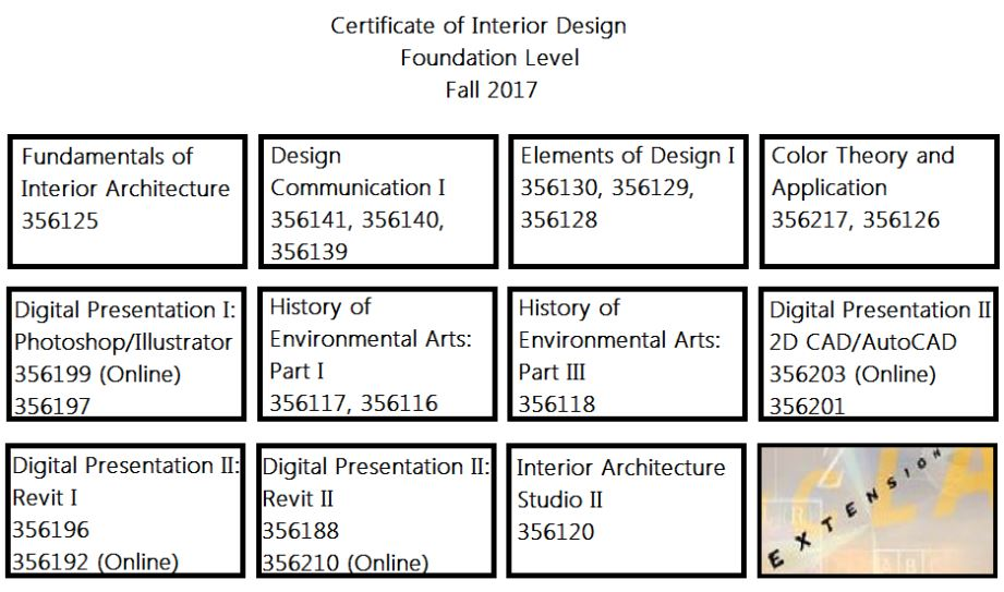 Click Here For More Information Interior Design Certificate